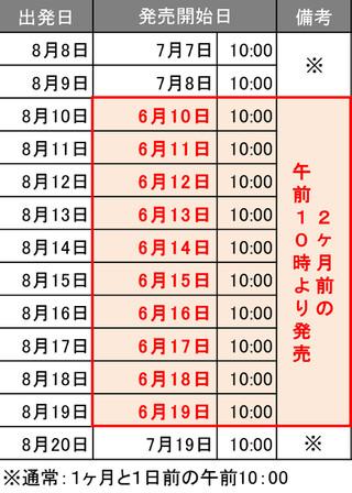 Oosakasen01_4